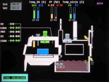 Upgrading carbon potential control systems
